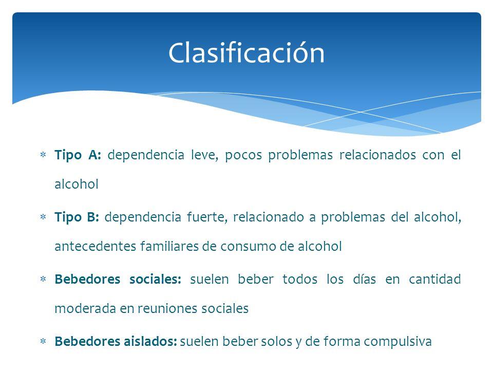 Tipo A: dependencia leve, pocos problemas relacionados con el alcohol Tipo B: dependencia fuerte, relacionado a problemas del alcohol, antecedentes fa
