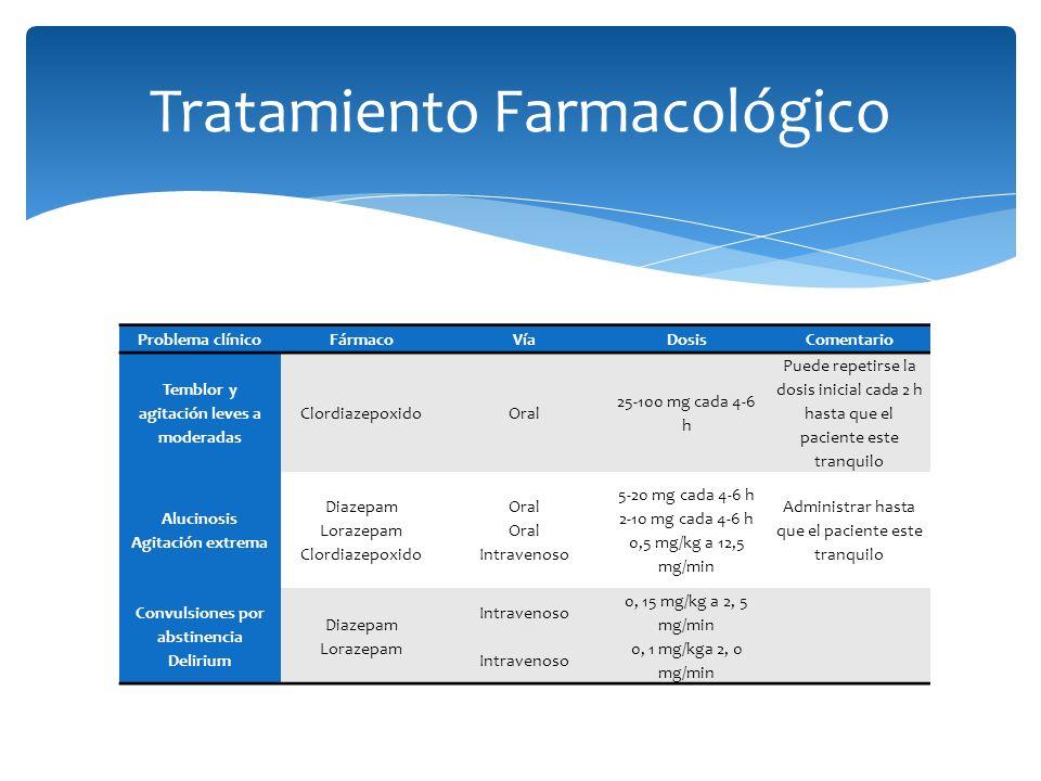 Problema clínicoFármacoVíaDosisComentario Temblor y agitación leves a moderadas ClordiazepoxidoOral 25-100 mg cada 4-6 h Puede repetirse la dosis inic
