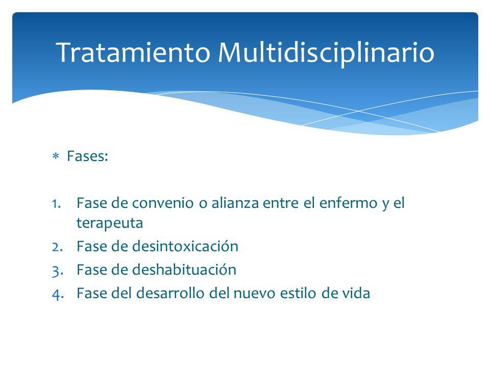 Fases: 1.Fase de convenio o alianza entre el enfermo y el terapeuta 2.Fase de desintoxicación 3.Fase de deshabituación 4.Fase del desarrollo del nuevo