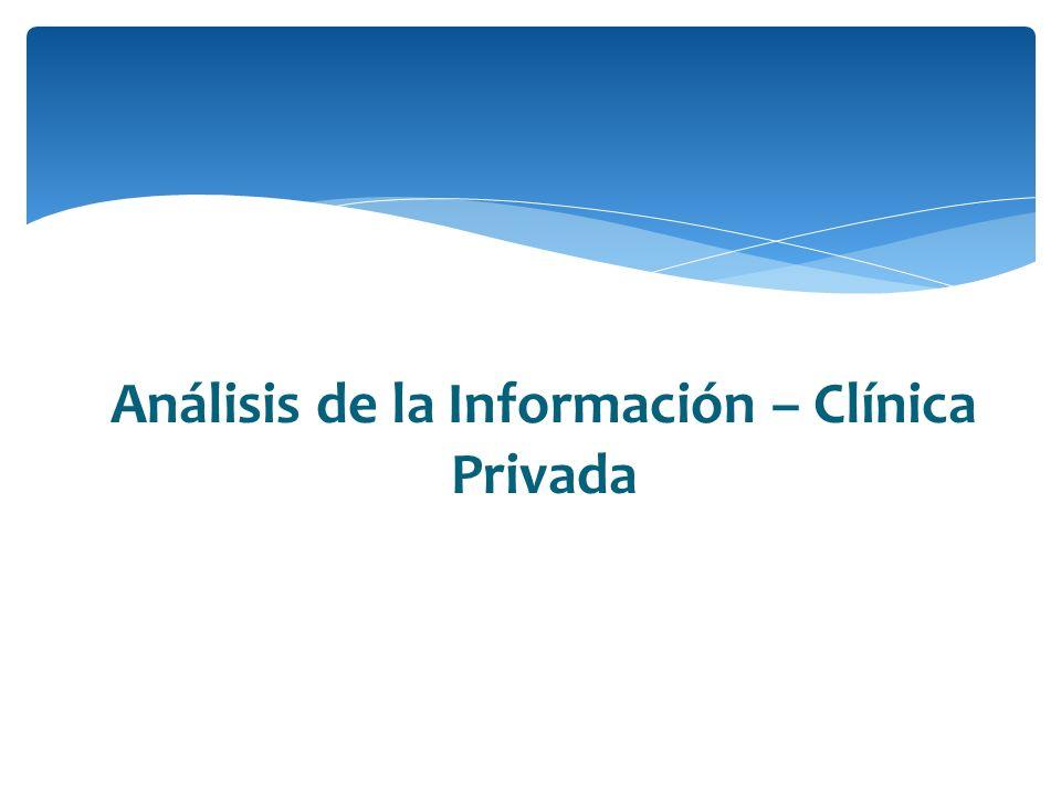 Análisis de la Información – Clínica Privada