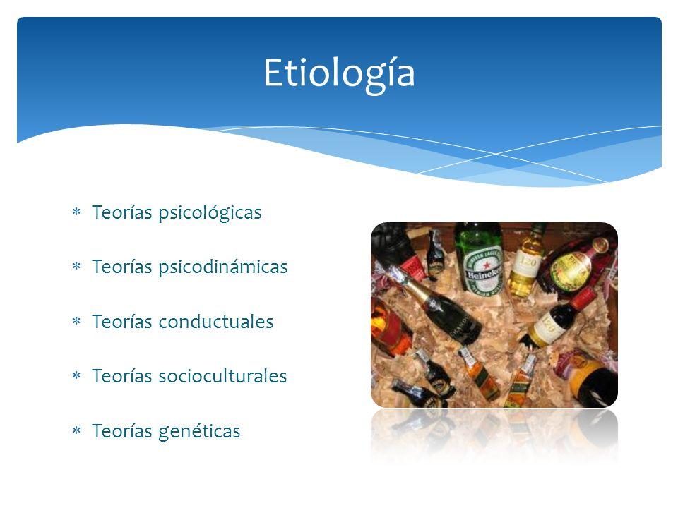 Teorías psicológicas Teorías psicodinámicas Teorías conductuales Teorías socioculturales Teorías genéticas Etiología