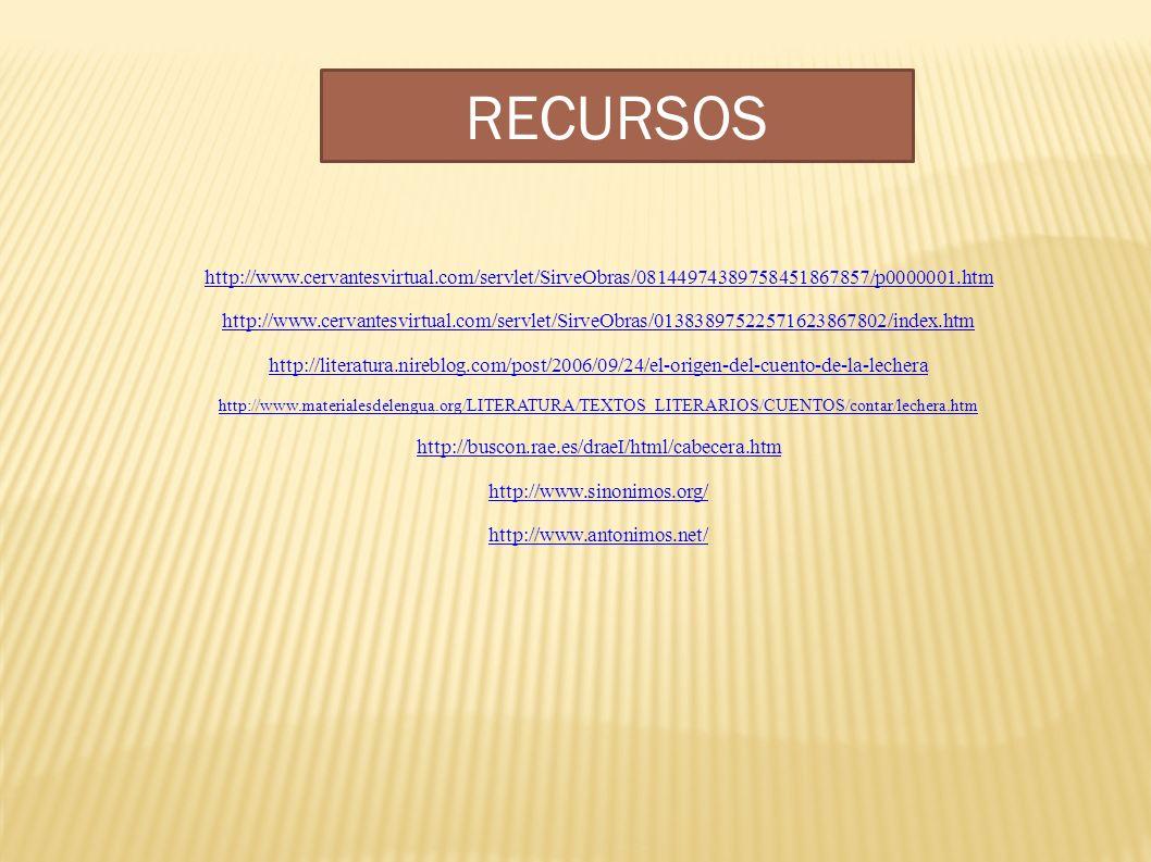 RECURSOS http://www.cervantesvirtual.com/servlet/SirveObras/08144974389758451867857/p0000001.htm http://www.cervantesvirtual.com/servlet/SirveObras/01