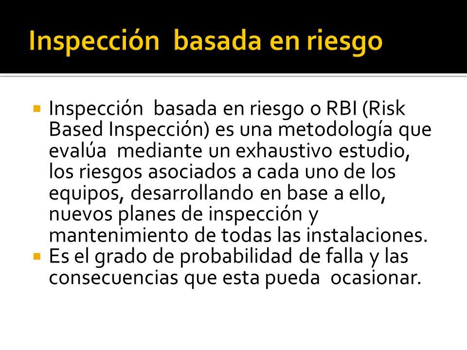 Inspección basada en riesgo o RBI (Risk Based Inspección) es una metodología que evalúa mediante un exhaustivo estudio, los riesgos asociados a cada uno de los equipos, desarrollando en base a ello, nuevos planes de inspección y mantenimiento de todas las instalaciones.