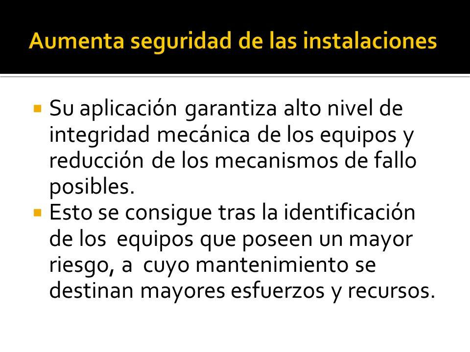 Su aplicación garantiza alto nivel de integridad mecánica de los equipos y reducción de los mecanismos de fallo posibles.