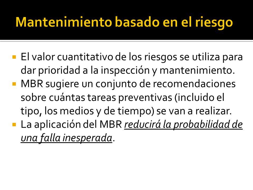 El valor cuantitativo de los riesgos se utiliza para dar prioridad a la inspección y mantenimiento. MBR sugiere un conjunto de recomendaciones sobre c