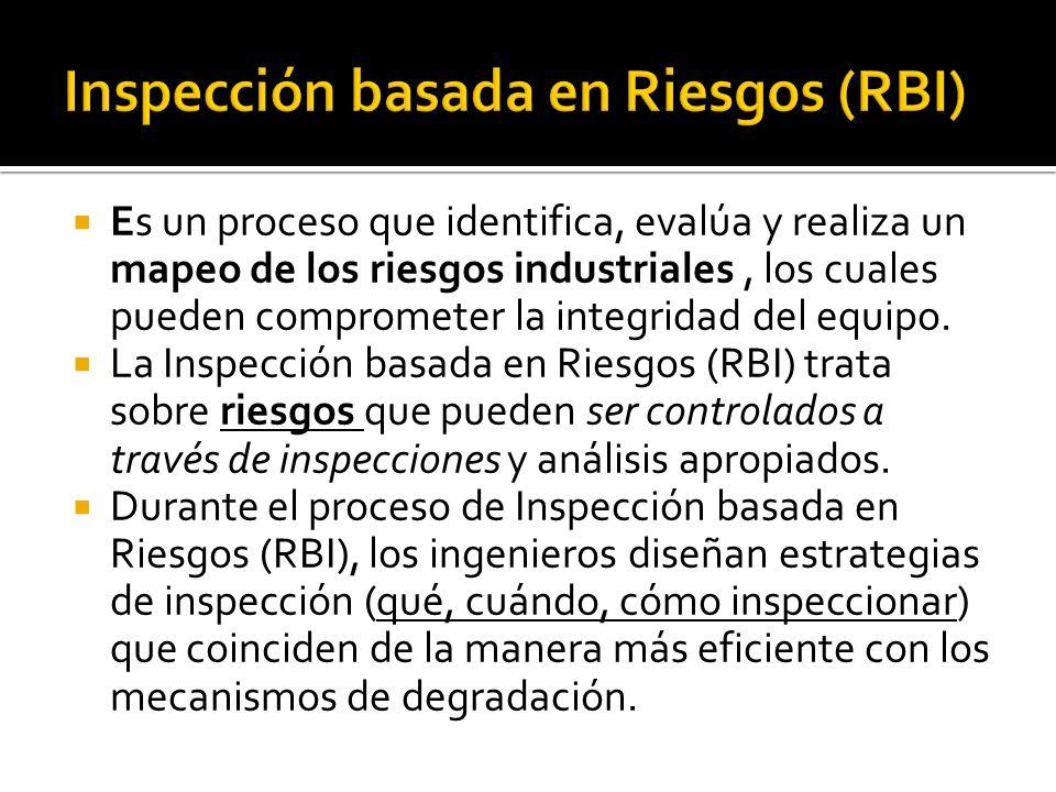 Análisis del riesgo Consiste en evaluar el riesgo de cada uno de los equipos que forman parte de la instalación y se compone de las siguientes etapas: Relación entre el Mantenimiento y la RBI ¿Qué significa nivel de riesgo.