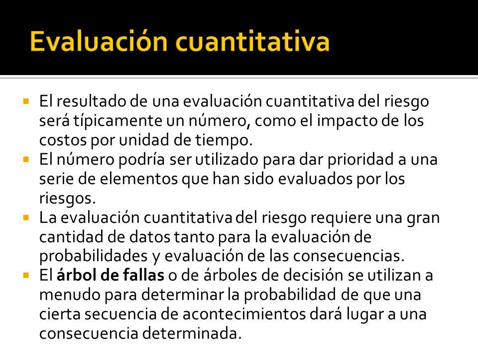 El resultado de una evaluación cuantitativa del riesgo será típicamente un número, como el impacto de los costos por unidad de tiempo.