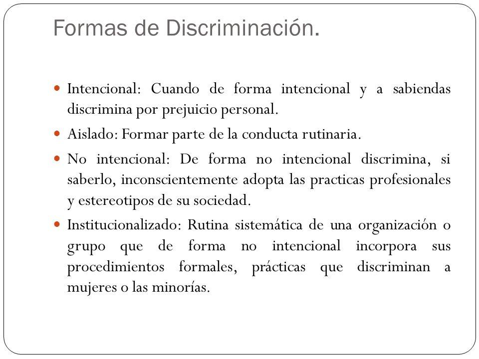 Formas de Discriminación.
