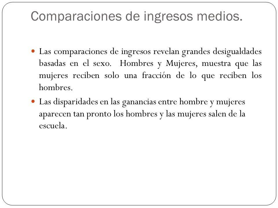 Comparaciones de ingresos medios.