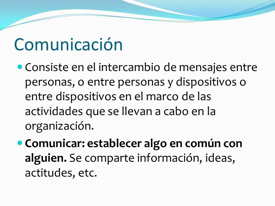 Comunicación Consiste en el intercambio de mensajes entre personas, o entre personas y dispositivos o entre dispositivos en el marco de las actividade