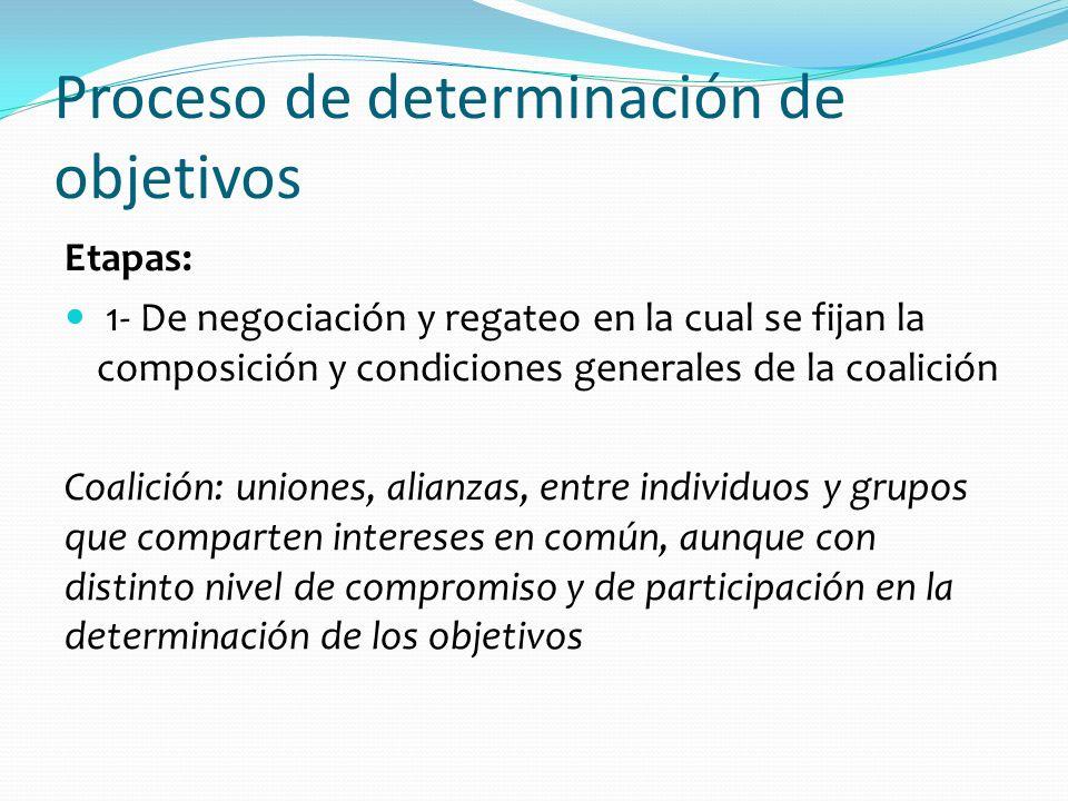 Proceso de determinación de objetivos Etapas: 1- De negociación y regateo en la cual se fijan la composición y condiciones generales de la coalición C