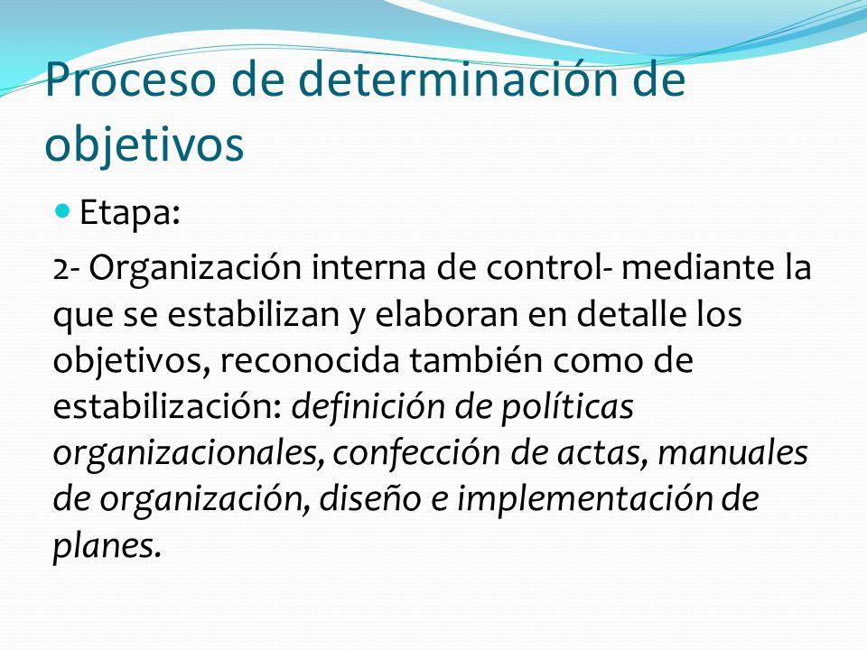 Proceso de determinación de objetivos Etapa: 2- Organización interna de control- mediante la que se estabilizan y elaboran en detalle los objetivos, r