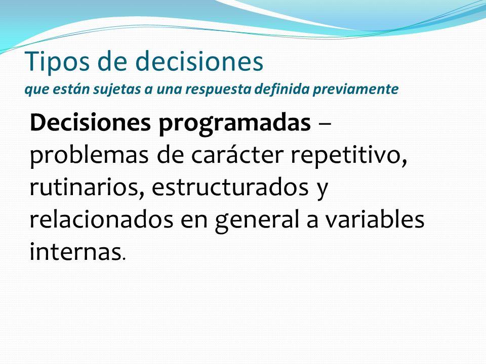 Tipos de decisiones que están sujetas a una respuesta definida previamente Decisiones programadas – problemas de carácter repetitivo, rutinarios, estr