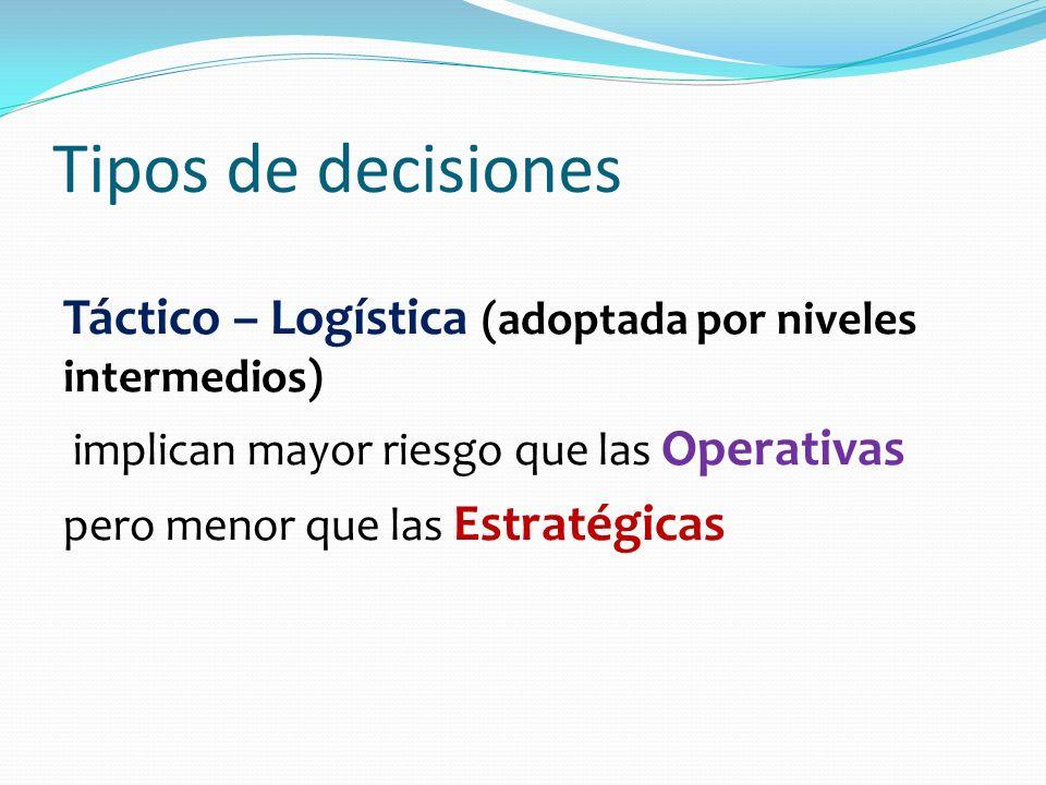 Tipos de decisiones Táctico – Logística (adoptada por niveles intermedios) implican mayor riesgo que las Operativas pero menor que las Estratégicas
