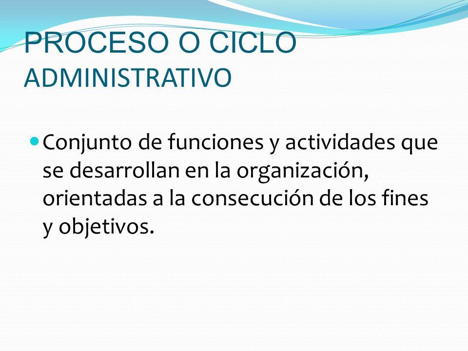 PROCESO O CICLO ADMINISTRATIVO Conjunto de funciones y actividades que se desarrollan en la organización, orientadas a la consecución de los fines y o