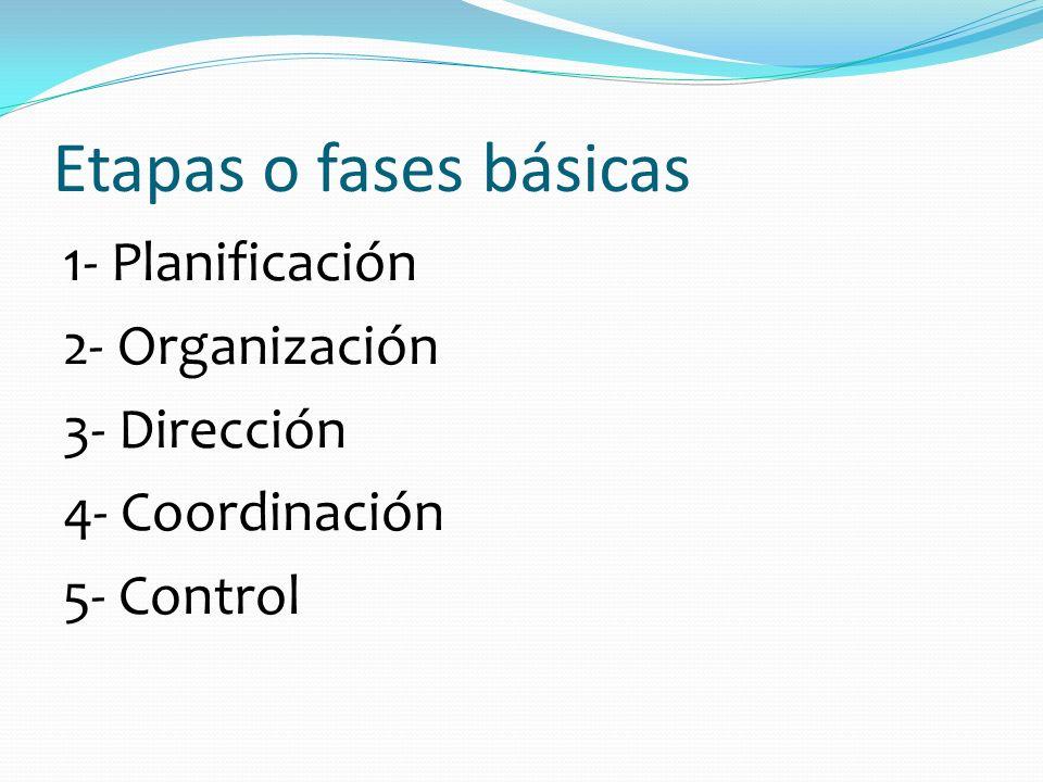 Planificación Conjunto de actividades conducentes a la formulación de planes para el logro de objetivos.