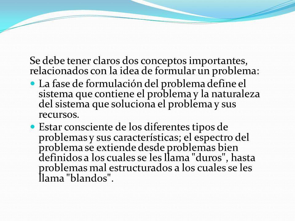 Se debe tener claros dos conceptos importantes, relacionados con la idea de formular un problema: La fase de formulación del problema define el sistem