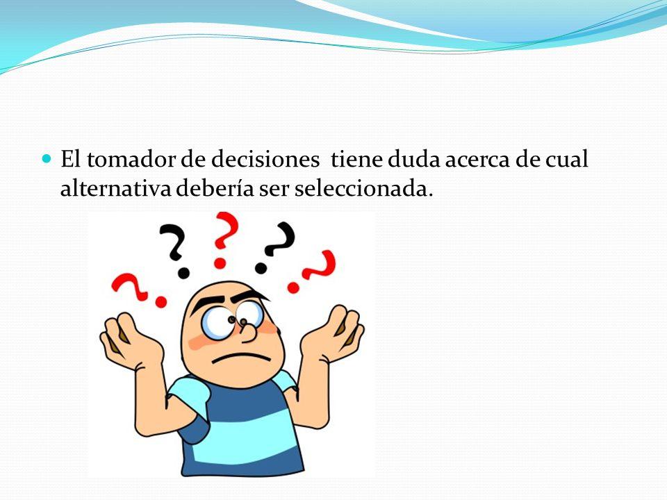 Características de un problema Comunicación deficiente: La conversación se frustra o ni siquiera puede comenzar por lo que no hay un completo entendimiento.