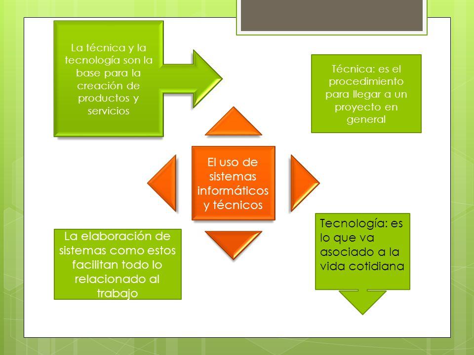 El uso de sistemas informáticos y técnicos La técnica y la tecnología son la base para la creación de productos y servicios Técnica: es el procedimien
