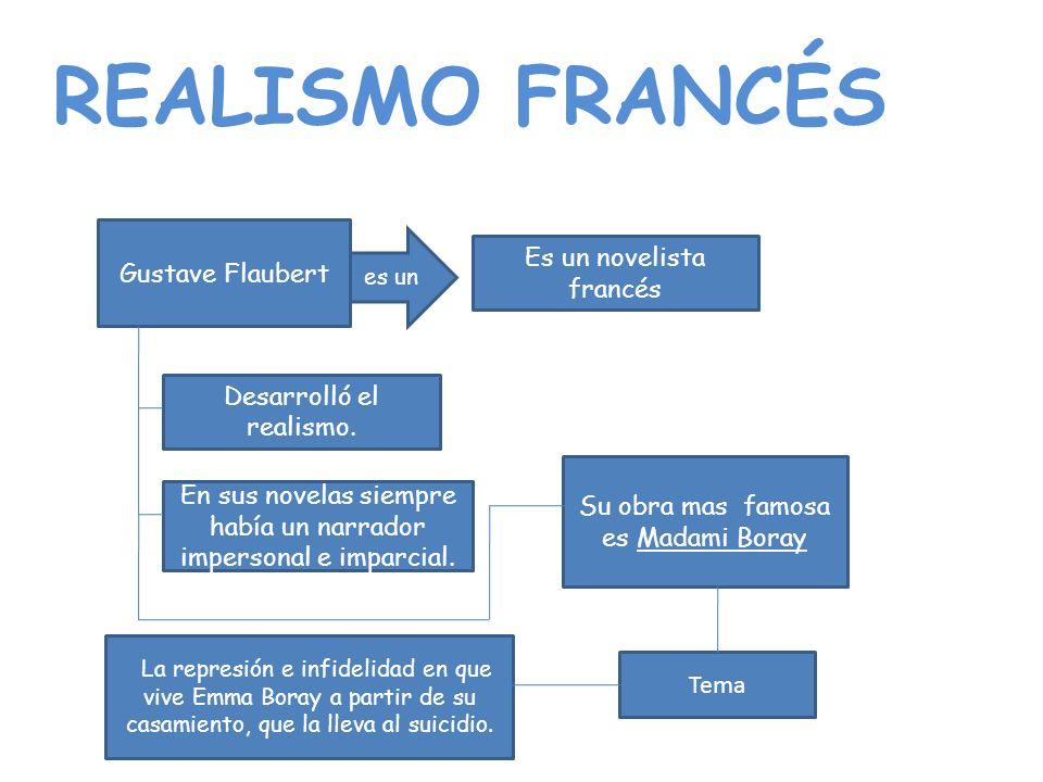 REALISMO FRANCÉS Gustave Flaubert es un Es un novelista francés Desarrolló el realismo.