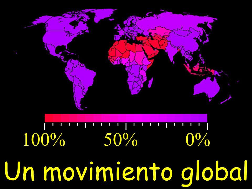 Un movimiento global 100% 50% 0%