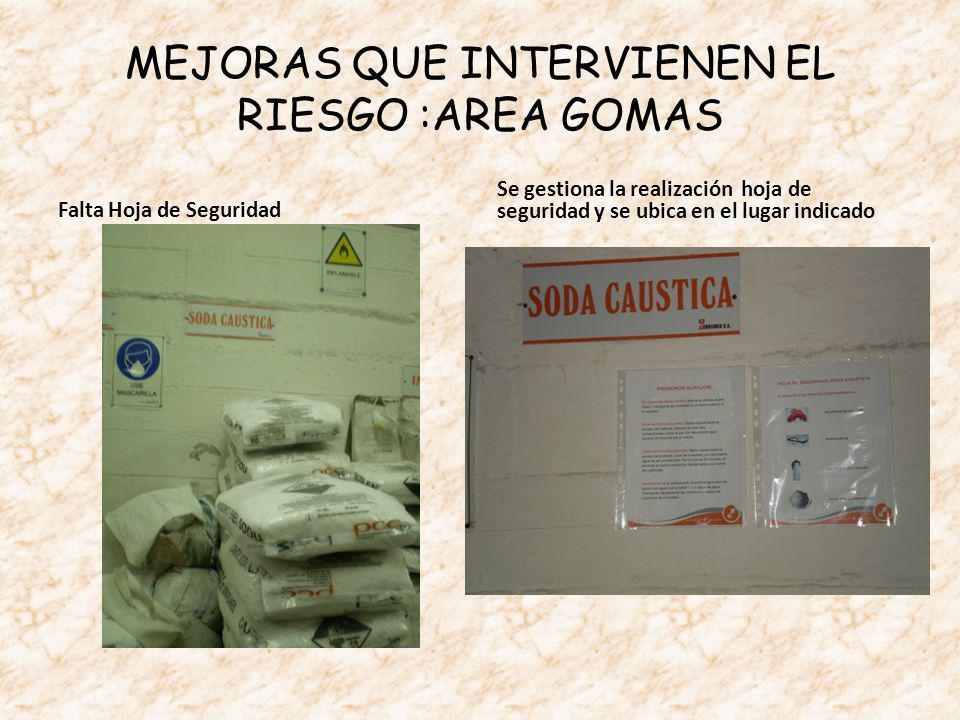 MEJORAS QUE INTERVIENEN EL RIESGO :AREA GOMAS Se gestiona la realización hoja de seguridad y se ubica en el lugar indicado Falta Hoja de Seguridad