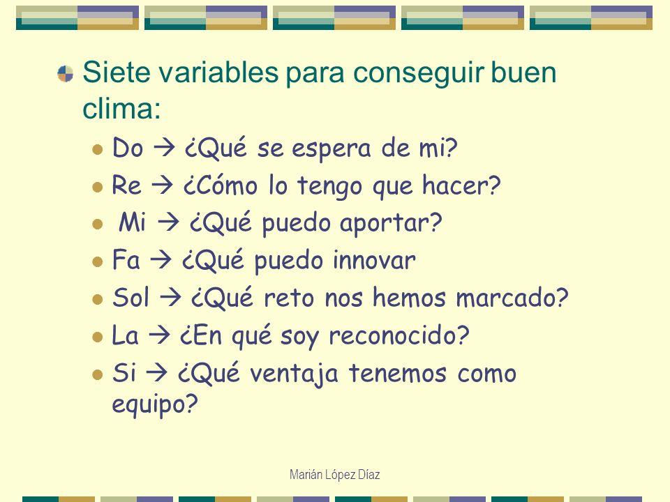 Marián López Díaz Siete variables para conseguir buen clima: Do ¿Qué se espera de mi? Re ¿Cómo lo tengo que hacer? Mi ¿Qué puedo aportar? Fa ¿Qué pued