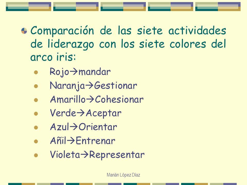 Marián López Díaz Comparación de las siete actividades de liderazgo con los siete colores del arco iris: Rojo mandar Naranja Gestionar Amarillo Cohesi