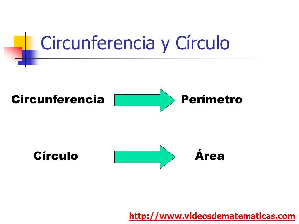 Circunferencia y Círculo http://www.videosdematematicas.com Circunferencia Círculo Perímetro Área