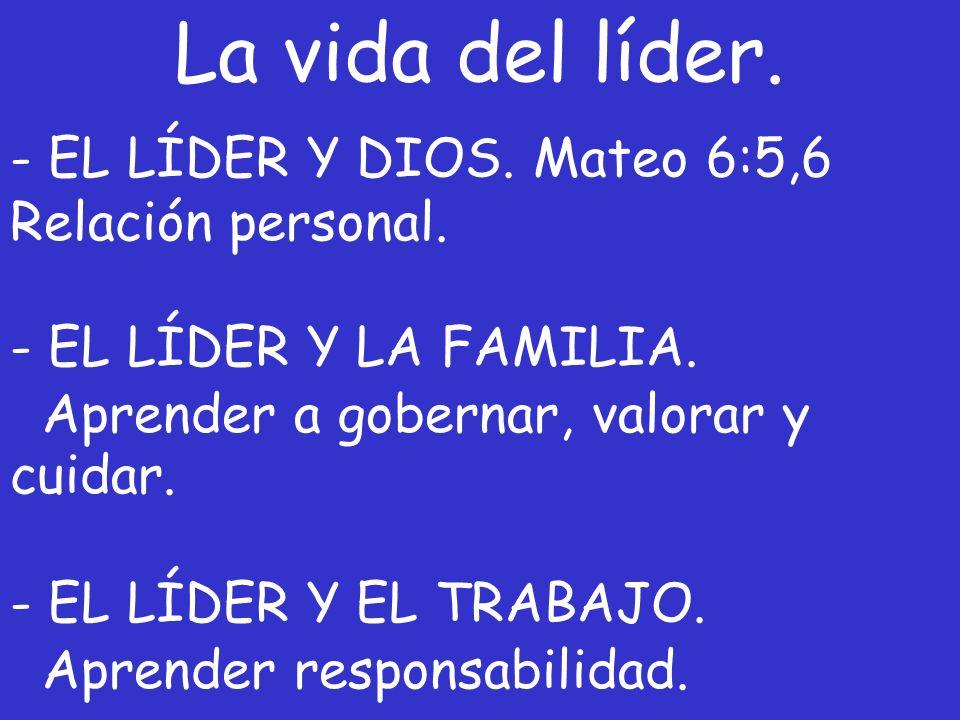 La vida del líder.a.Dependencia de Dios. b.Obediencia c.Optimismo d.Capacidad de cambio.