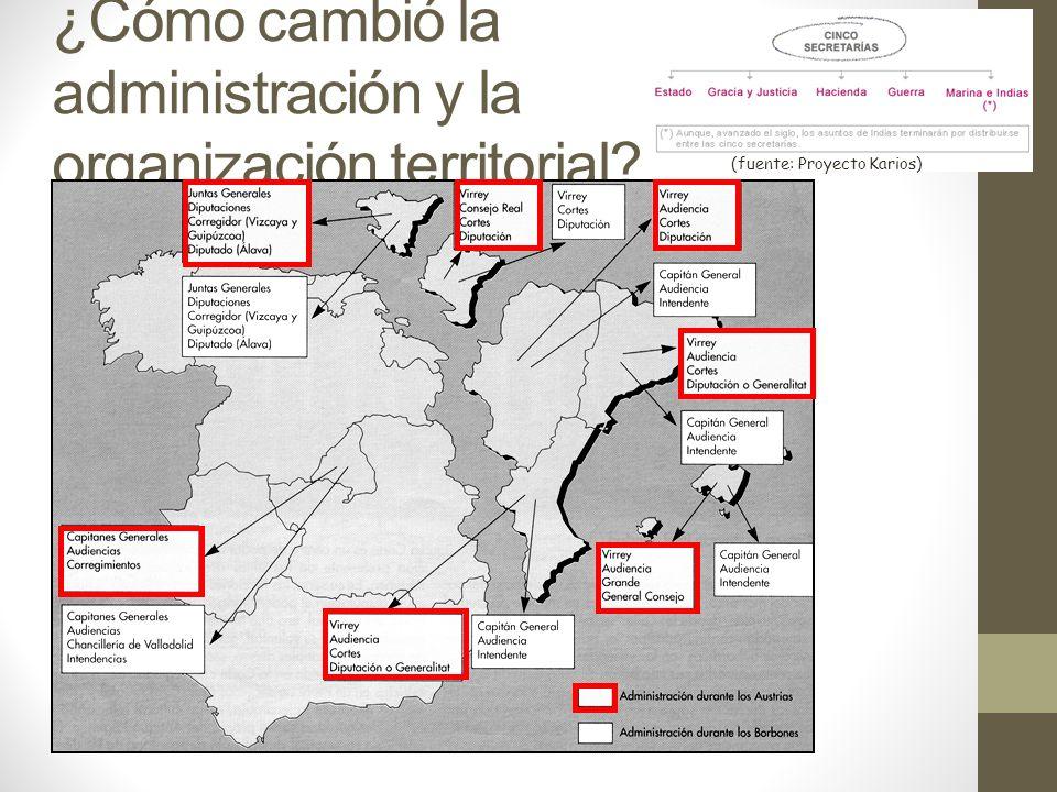¿Cómo cambió la administración y la organización territorial? (fuente: Proyecto Karios)