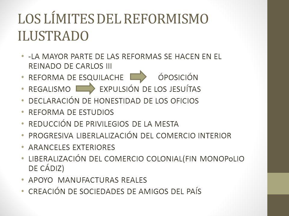 LOS LÍMITES DEL REFORMISMO ILUSTRADO -LA MAYOR PARTE DE LAS REFORMAS SE HACEN EN EL REINADO DE CARLOS III REFORMA DE ESQUILACHE ÓPOSICIÓN REGALISMO EXPULSIÓN DE LOS JESUÍTAS DECLARACIÓN DE HONESTIDAD DE LOS OFICIOS REFORMA DE ESTUDIOS REDUCCIÓN DE PRIVILEGIOS DE LA MESTA PROGRESIVA LIBERLALIZACIÓN DEL COMERCIO INTERIOR ARANCELES EXTERIORES LIBERALIZACIÓN DEL COMERCIO COLONIAL(FIN MONOPoLIO DE CÁDIZ) APOYO MANUFACTURAS REALES CREACIÓN DE SOCIEDADES DE AMIGOS DEL PAÍS