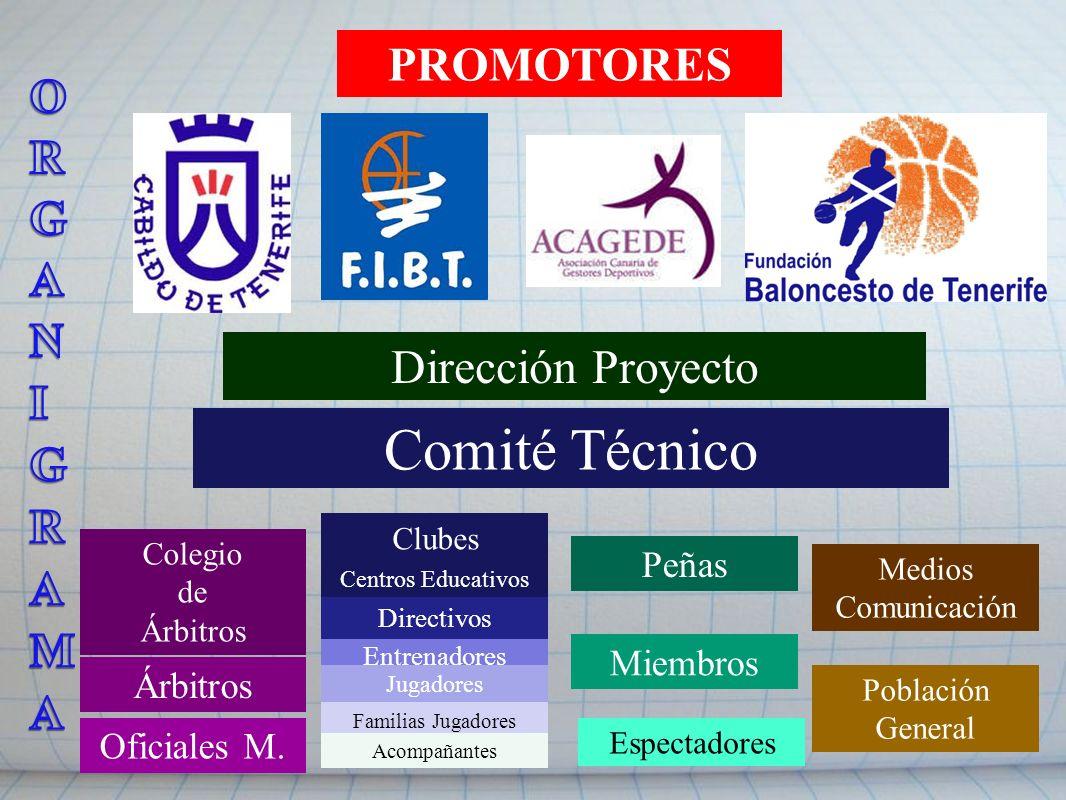 PROMOTORES Dirección Proyecto Comité Técnico Colegio de Árbitros Clubes Peñas Medios Comunicación Centros Educativos Entrenadores Jugadores Familias J