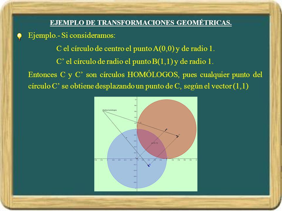 EJEMPLO DE TRANSFORMACIONES GEOMÉTRICAS. Ejemplo.- Si consideramos: C el círculo de centro el punto A(0,0) y de radio 1. C el círculo de radio el punt