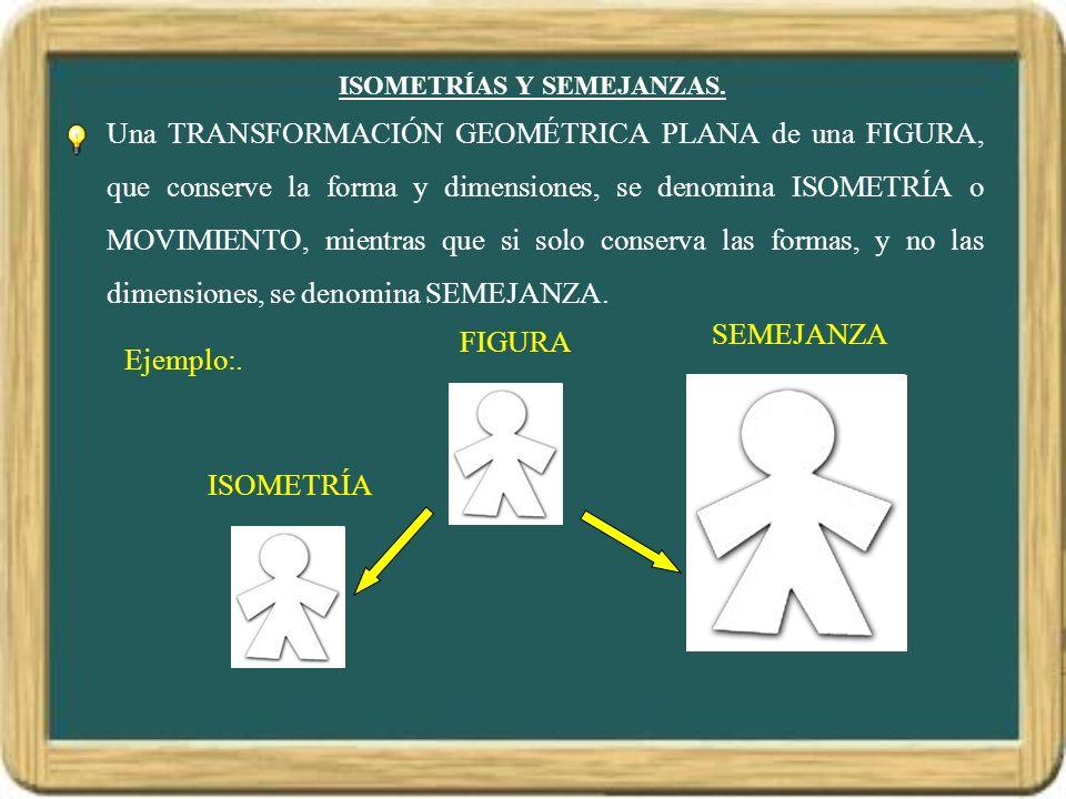 ISOMETRÍAS Y SEMEJANZAS. Una TRANSFORMACIÓN GEOMÉTRICA PLANA de una FIGURA, que conserve la forma y dimensiones, se denomina ISOMETRÍA o MOVIMIENTO, m