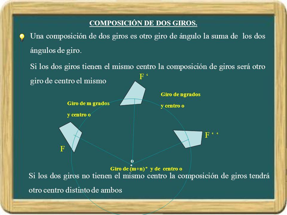 COMPOSICIÓN DE DOS GIROS. Una composición de dos giros es otro giro de ángulo la suma de los dos ángulos de giro. Si los dos giros tienen el mismo cen