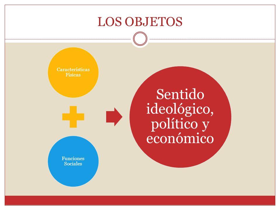 LOS OBJETOS Características Físicas Funciones Sociales Sentido ideológico, político y económico