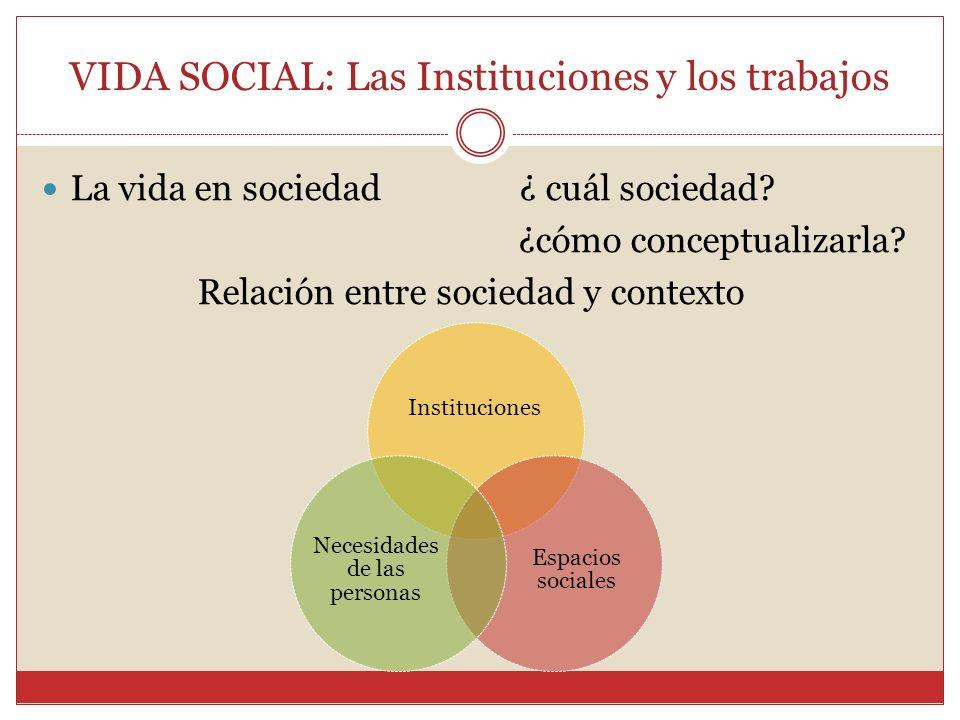 VIDA SOCIAL: Las Instituciones y los trabajos La vida en sociedad ¿ cuál sociedad.