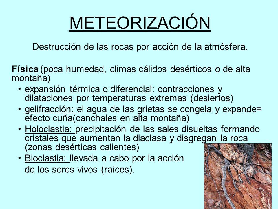 METEORIZACIÓN Destrucción de las rocas por acción de la atmósfera.