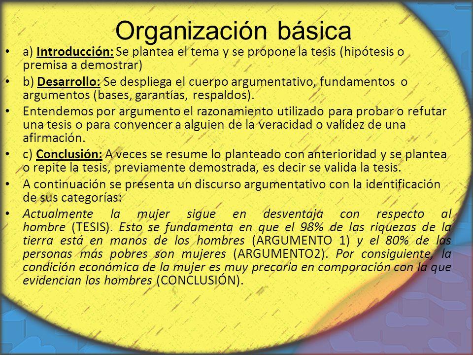 Organización básica a) Introducción: Se plantea el tema y se propone la tesis (hipótesis o premisa a demostrar) b) Desarrollo: Se despliega el cuerpo