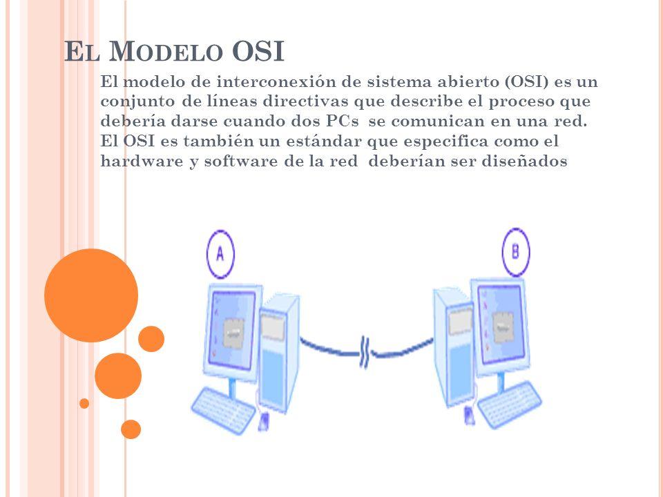 E L M ODELO OSI El modelo de interconexión de sistema abierto (OSI) es un conjunto de líneas directivas que describe el proceso que debería darse cuan