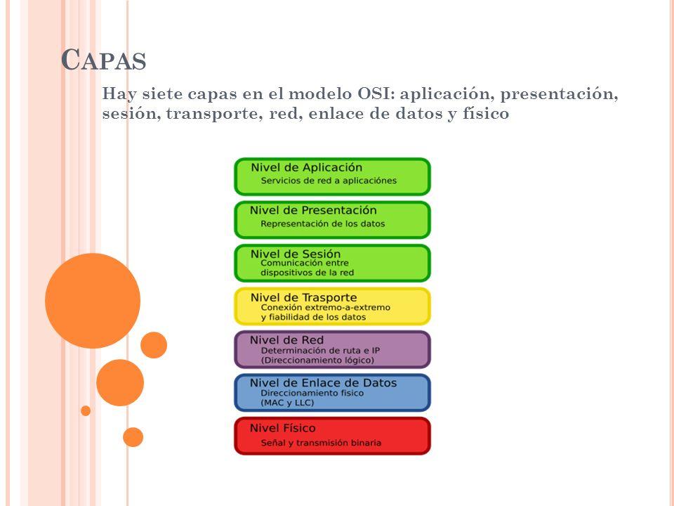 C APAS Hay siete capas en el modelo OSI: aplicación, presentación, sesión, transporte, red, enlace de datos y físico
