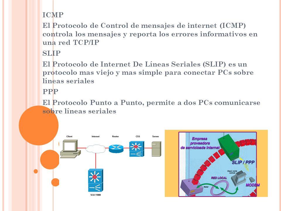 ICMP El Protocolo de Control de mensajes de internet (ICMP) controla los mensajes y reporta los errores informativos en una red TCP/IP SLIP El Protoco