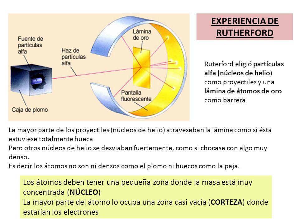 Ruterford eligió partículas alfa (núcleos de helio) como proyectiles y una lámina de átomos de oro como barrera La mayor parte de los proyectiles (núc