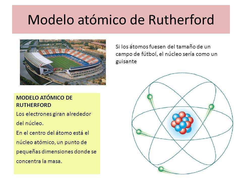 Modelo atómico de Rutherford Si los átomos fuesen del tamaño de un campo de fútbol, el núcleo sería como un guisante MODELO ATÓMICO DE RUTHERFORD Los