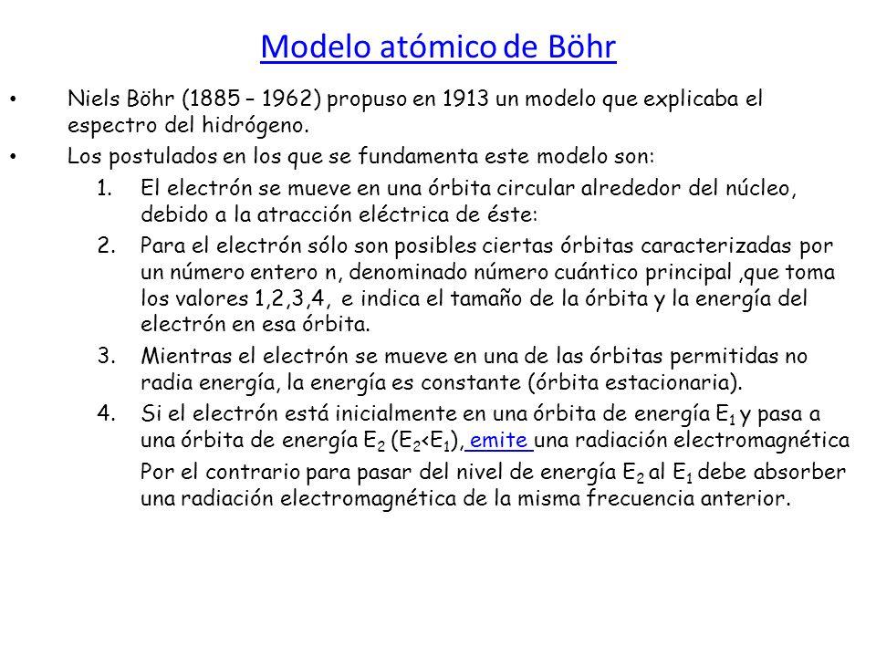 Modelo atómico de Böhr Niels Böhr (1885 – 1962) propuso en 1913 un modelo que explicaba el espectro del hidrógeno. Los postulados en los que se fundam