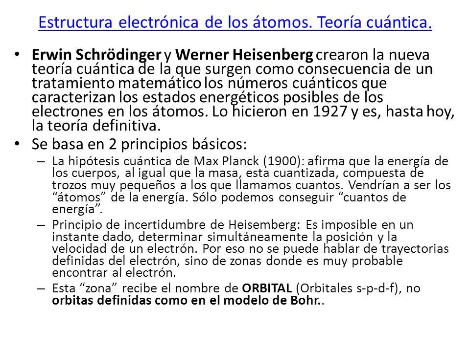Estructura electrónica de los átomos. Teoría cuántica. Erwin Schrödinger y Werner Heisenberg crearon la nueva teoría cuántica de la que surgen como co