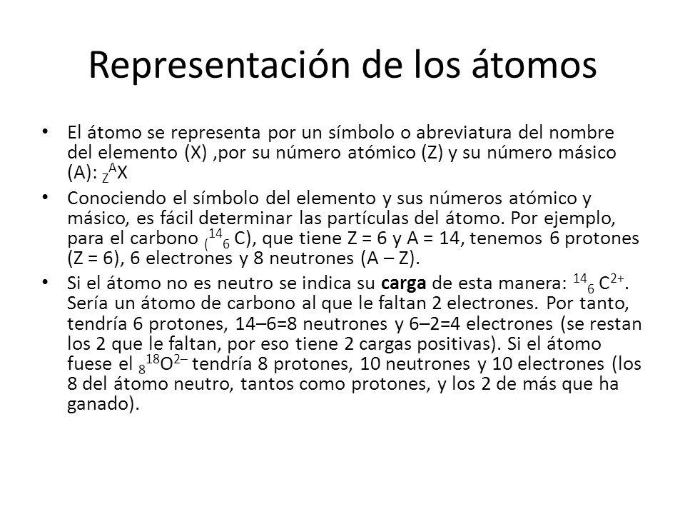 Representación de los átomos El átomo se representa por un símbolo o abreviatura del nombre del elemento (X),por su número atómico (Z) y su número más
