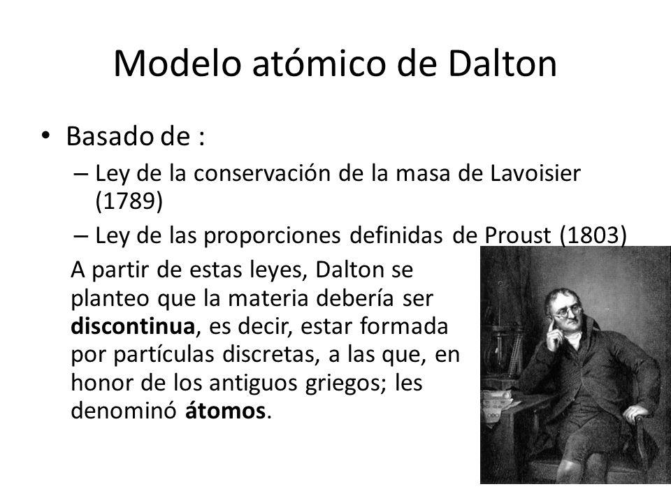 Modelo atómico de Dalton La materia está formada por partículas individuales, indestructibles y de tamaño fijo denominadas átomos.