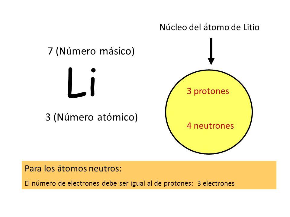 Li 7 (Número másico) 3 (Número atómico) 3 protones 4 neutrones Núcleo del átomo de Litio Para los átomos neutros: El número de electrones debe ser igu